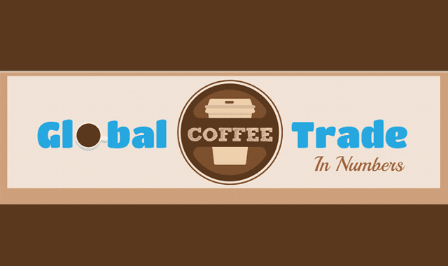 Global Coffee Trade in Numbers