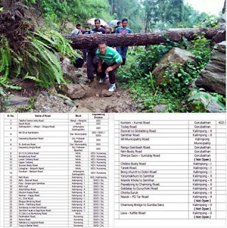 GTA chief Bimal Gurung visiting landslides affected areas in Kalimpong