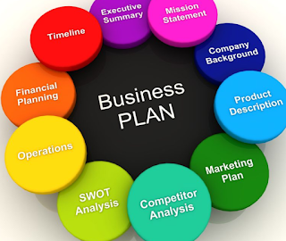 Picture 7 Important Things When Creating a Business Plan