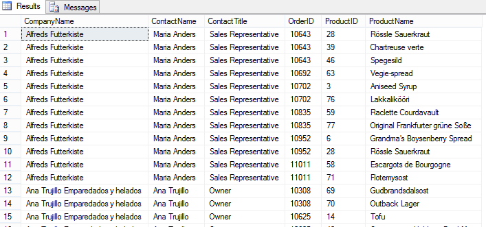 RIGHT JOIN SQL Query Result