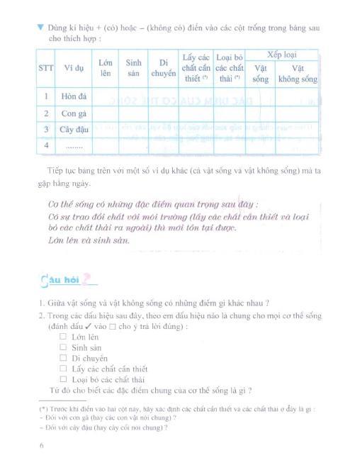 Trang 7 sach Sách Giáo Khoa Sinh Học Lớp 6