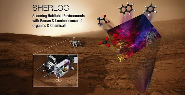This illustration depicts the mechanism and conceptual research targets for an instrument named Scanning Habitable Environments with Raman and Luminescence for Organics and Chemicals, or SHERLOC. Image Credit: NASA/JPL-Caltech.