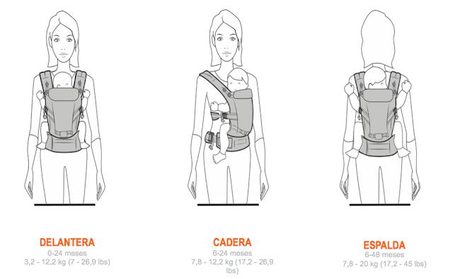 3 posiciones de porteo de la mochila Ergobaby Adapt