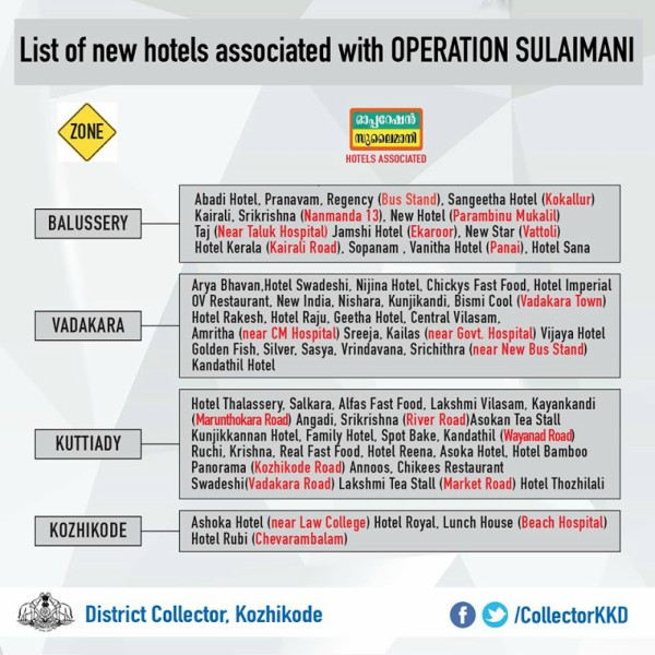 Operation Sulaimani ensures that no one in the Kozhikode district goes hungry with over 200 restaurants providing food for free and with dignity.