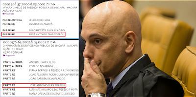 OS ANTECEDENTES DO MINISTRO Dias Toffoli