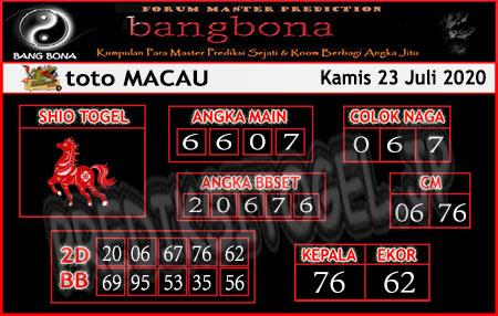 Prediksi Bangbona Toto Macau Kamis