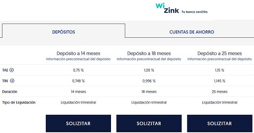 depositos-wizink-2017