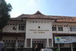 Alamat Sekolah SD MI di Kabupaten Cianjur