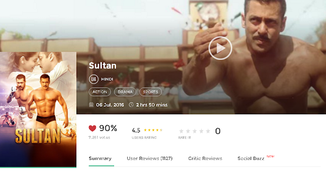 Sultan (2016) Full Hindi Movie 3gp Mp4 Hq Hd Avi 720P Download