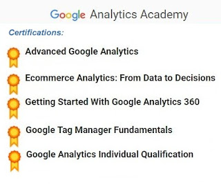 PresenceMe Digital Marketing - Google Analytics certification