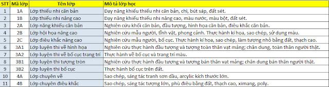 Day ve tranh son dau tai Binh Duong