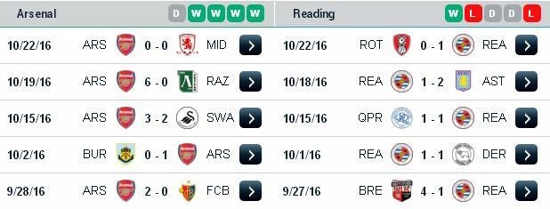 [Image: Arsenal3.jpg]