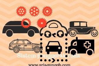 Komponen dan Jenis sistem penggerak roda kendaraan
