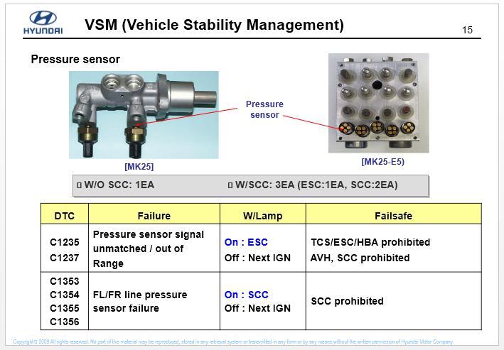 Technology News Otohui: Hyundai EquusCentennial(VI) New Model