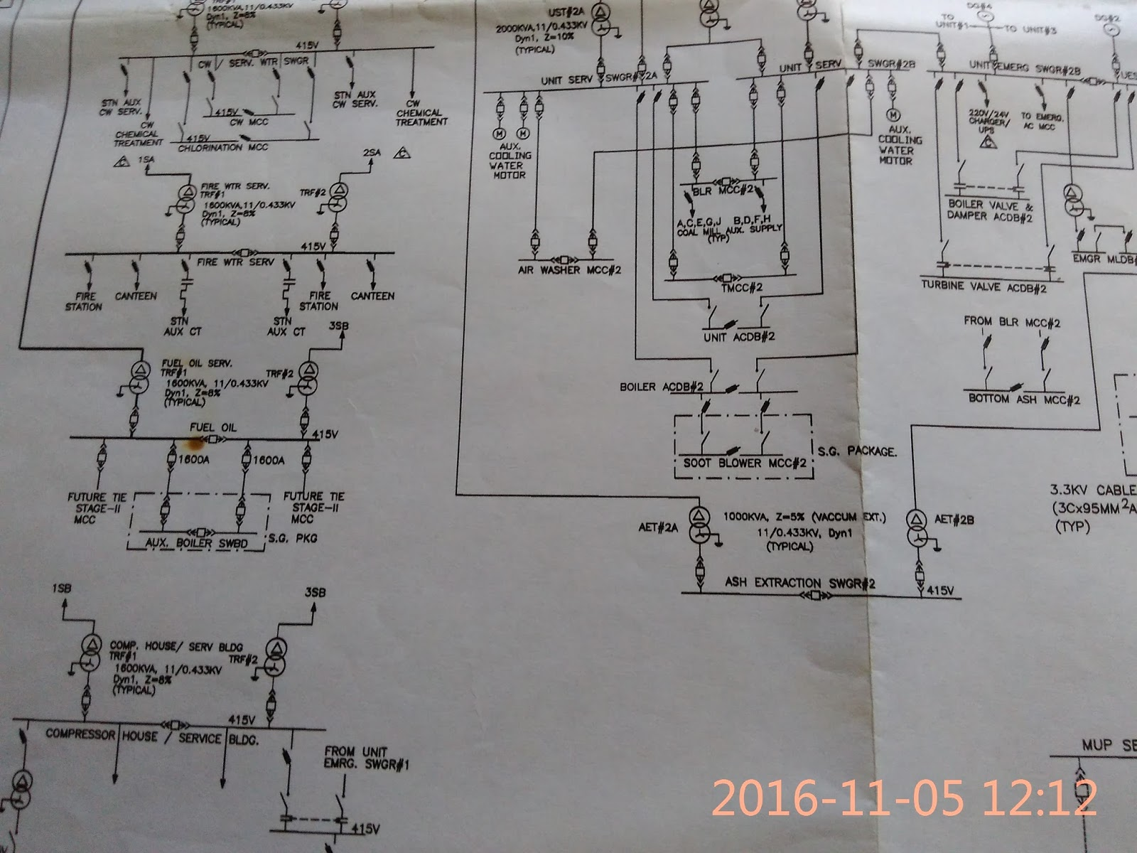 Abc Of Thermal Power Plant  Pre Charging Test And