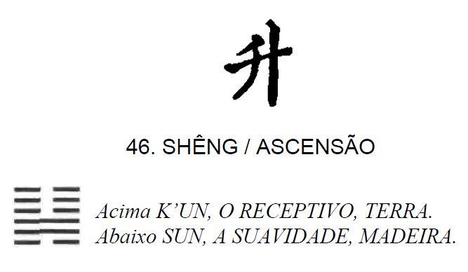 Imagem de 'Shêng / Ascensão' - hexagrama número 46, de 64 que fazem parte do I Ching, o Livro das Mutações