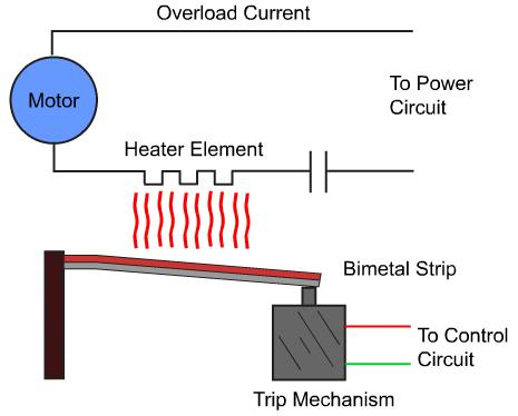 Thermal Overload Relay \u2013 Construction, Working and Application