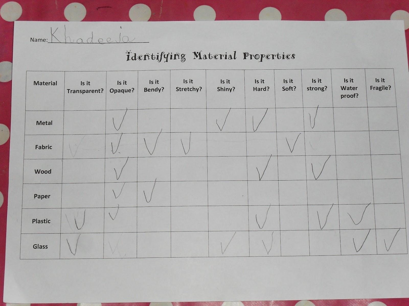 A Muslim Homeschool Identifying Material Properties