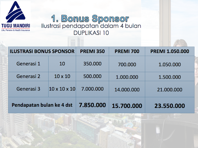 bonus%2B3 - Program IN4LINK TM POWER LINK Persembahan Dari Tugu Mandiri