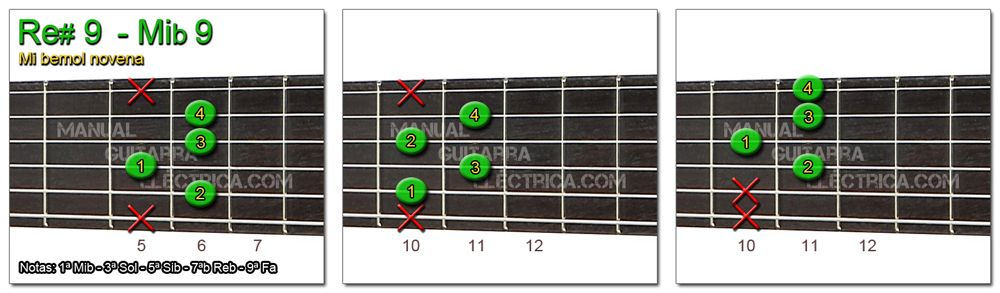 Acordes Guitarra Mi Bemol novena