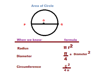 circle-mensuration-tricks-and-all-shortcuts-formula-by-new-math-tricks