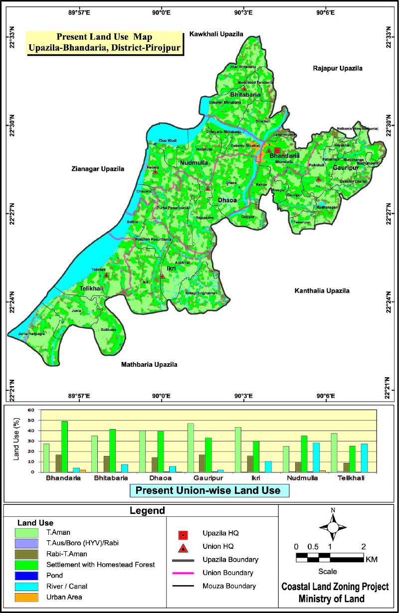 Bhandaria Upazila Mouza Map Pirojpur District Bangladesh