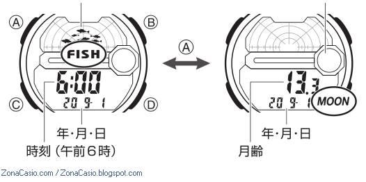 Zona Casio: Ya disponible el manual de los espectaculares