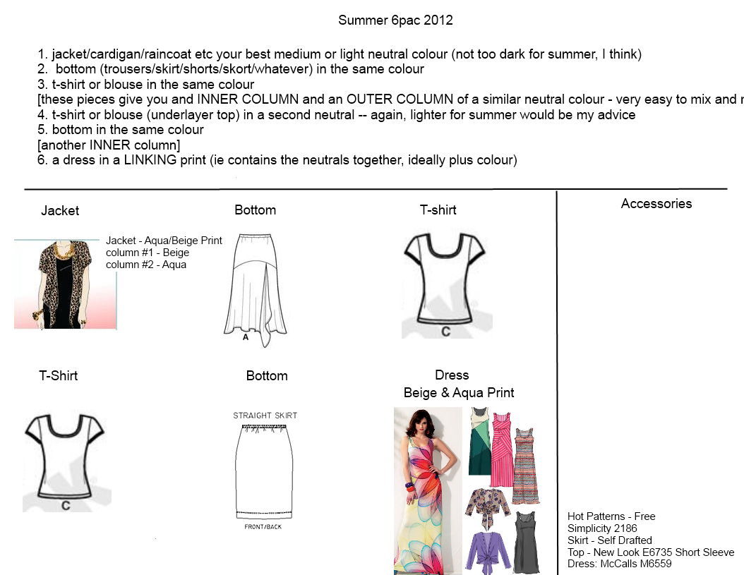 Sew Fast And Easy My Summer Wardrobe Plan