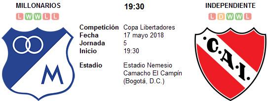 Millonarios vs Independiente en VIVO