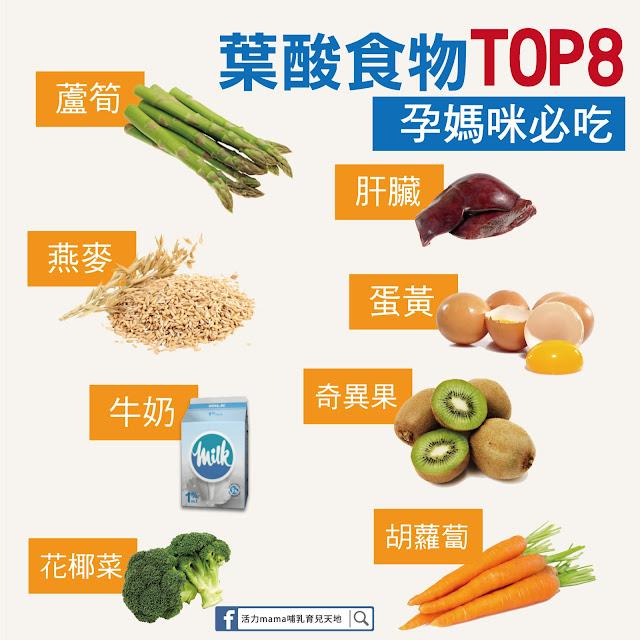 富含葉酸的食物 天然葉酸食物