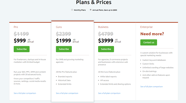 Semrush Annual Pricing