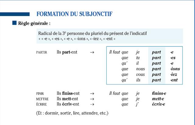 come si scrive signorina in francese