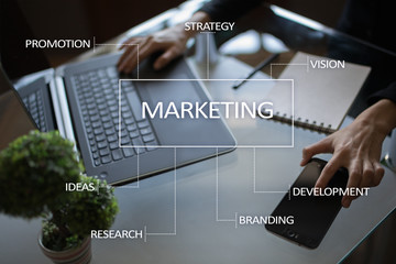 Marketing Concepts  5 Marketing Concepts  Explained With Examples