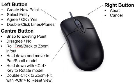 Tombol tengah mouse tidak berfungsi di Windows 10