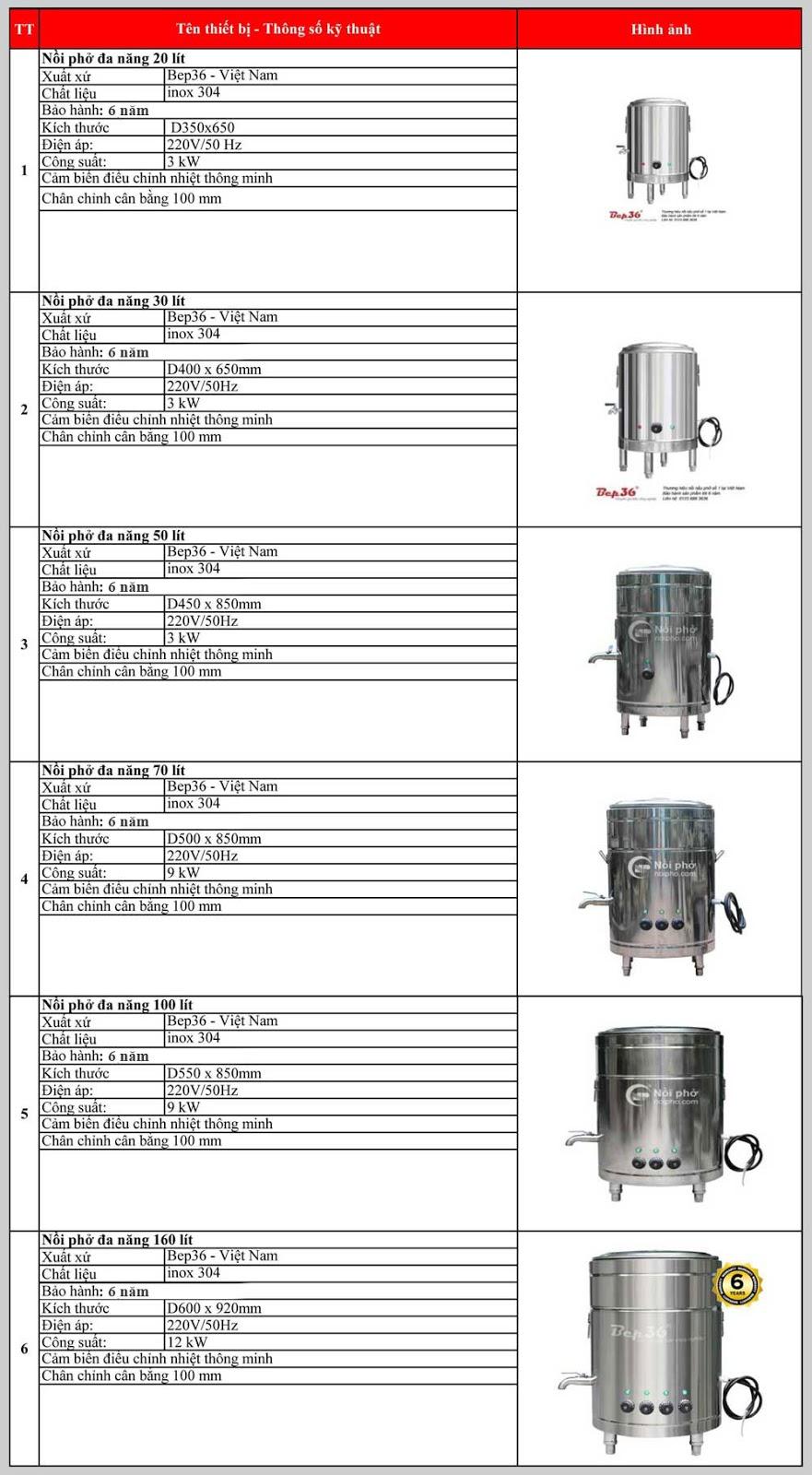 Thông số kỹ thuật nồi nấu phở điện inox 304