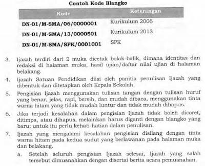 Kode Balngko Ijazah Kurikulum 2013 dan KTSP