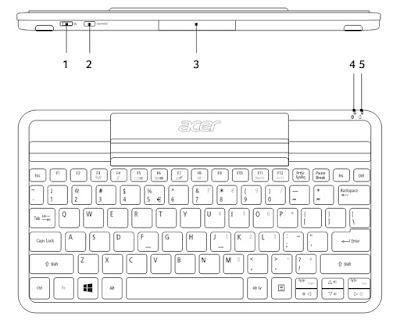FREE PDF User Manual Download: Acer Iconia W3-810P User