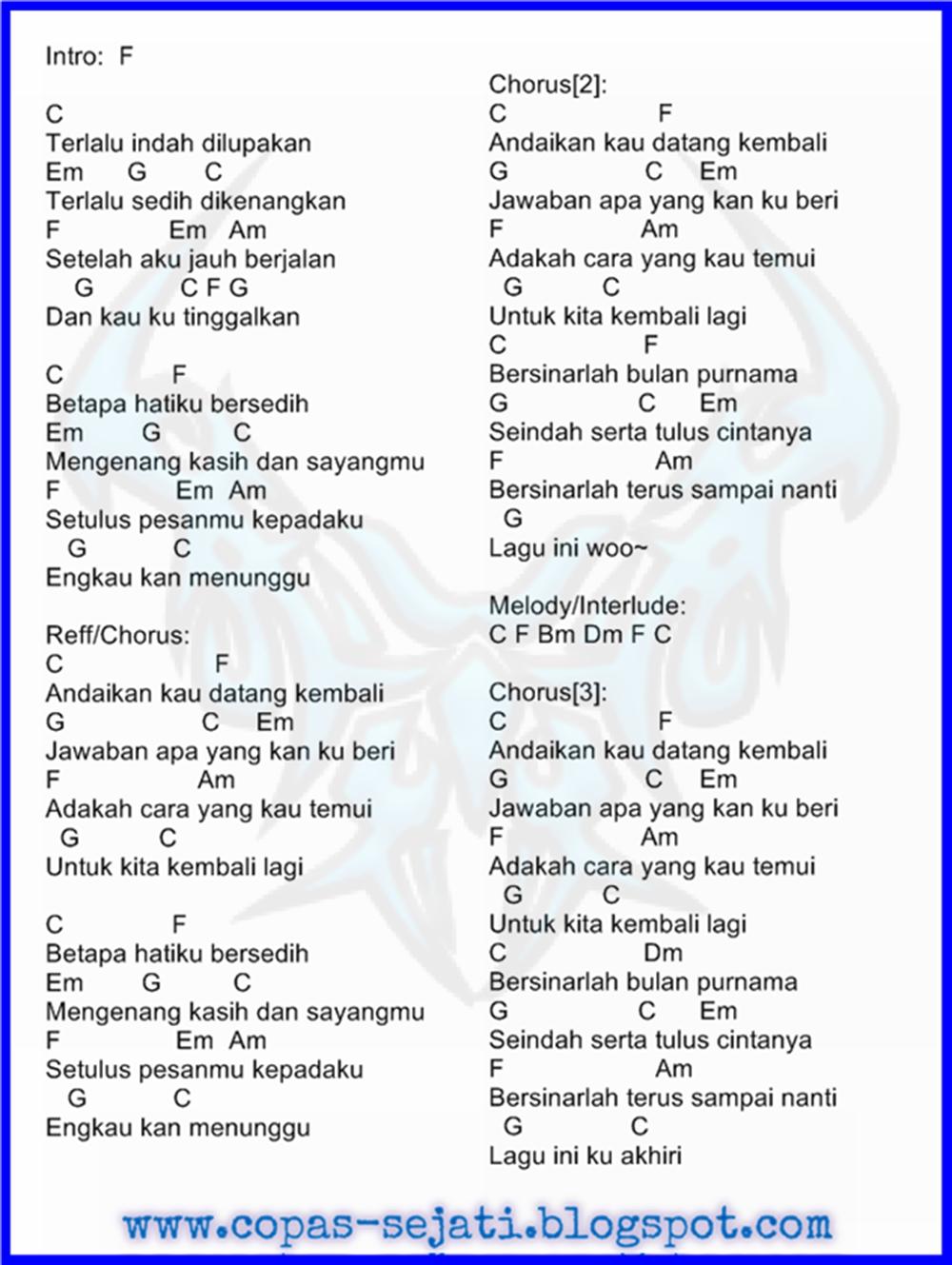 Kunci Gitar Keyla Sadari Hati : kunci, gitar, keyla, sadari, Chord, Peterpan, Menghapus, Jejakmu, Chordtela