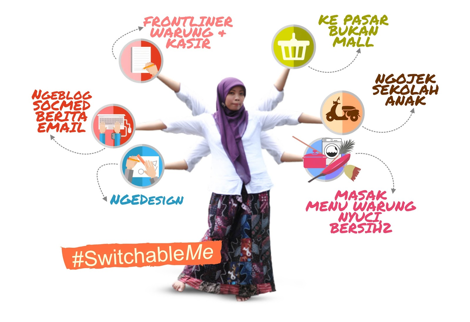 #switchable me