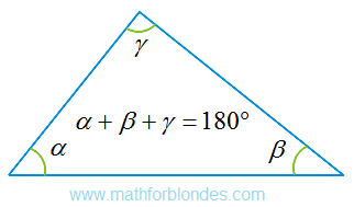 Sum of the angles of a triangle. The sum of three angles of a triangle is 180 degrees. Mathematics for blondes.