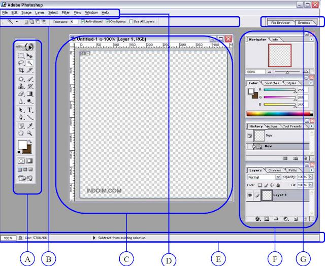 Bagian-bagian ruang kerja Photoshop & fungsi-fungsi tool