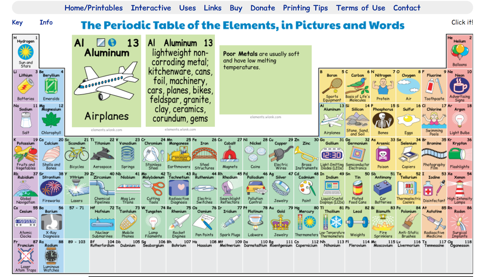 Free technology for teachers the periodic table in pictures and words the periodic table of elements in pictures and words could be a great resource for middle school science classrooms it also provides a nice model for an urtaz Choice Image