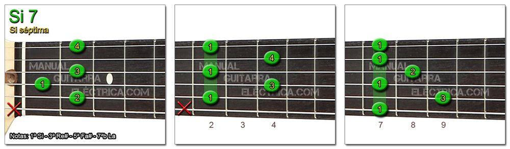Acordes Guitarra Si Séptima - B 7
