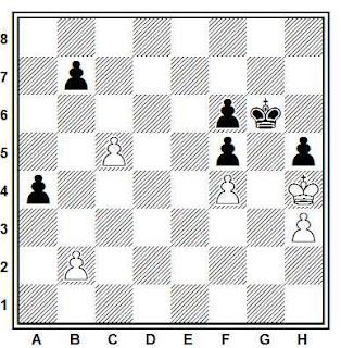 Posición de la partida de ajedrez Bronstein - Poliak (Moscú, 1957)