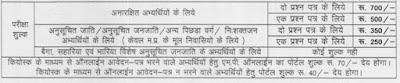 मध्य प्रदेश व्यावसायिक परीक्षा मंडल MP Vyapam 714 Paryavekshak Recruitment 2017 www.vyapam.nic.in Apply Now
