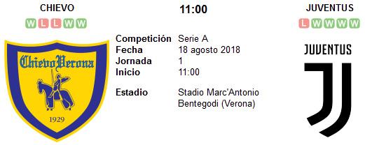 Chievo vs Juventus en VIVO