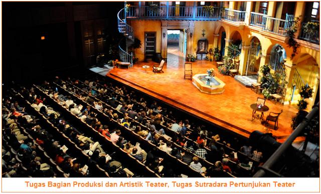 Tugas Bagian Produksi dan Artistik Teater, Tugas Sutradara Pertunjukan Teater