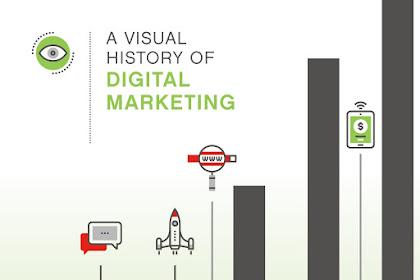 Mengenal Sejarah dan Tahapan Marketing Media Digital