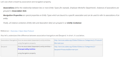 SAP HANA Certification, SAP HANA Guides, SAP HANA Tutorial and Materials