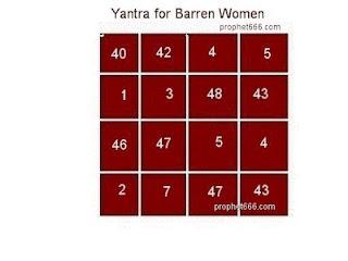 Hindu Yantra for Bandhya Dosha